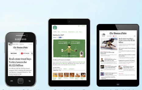 Why Is Responsive Web Design Important For Your Website?